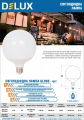 Лампи світлодіодні високопотужні Delux Globe